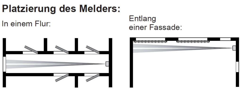Somfy_Bewegungsmelder_1875109_b