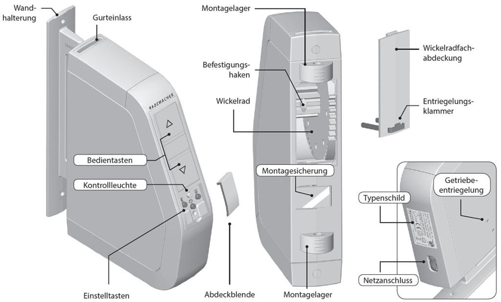 Rademacher_Rollotron_1510-1550_Technik