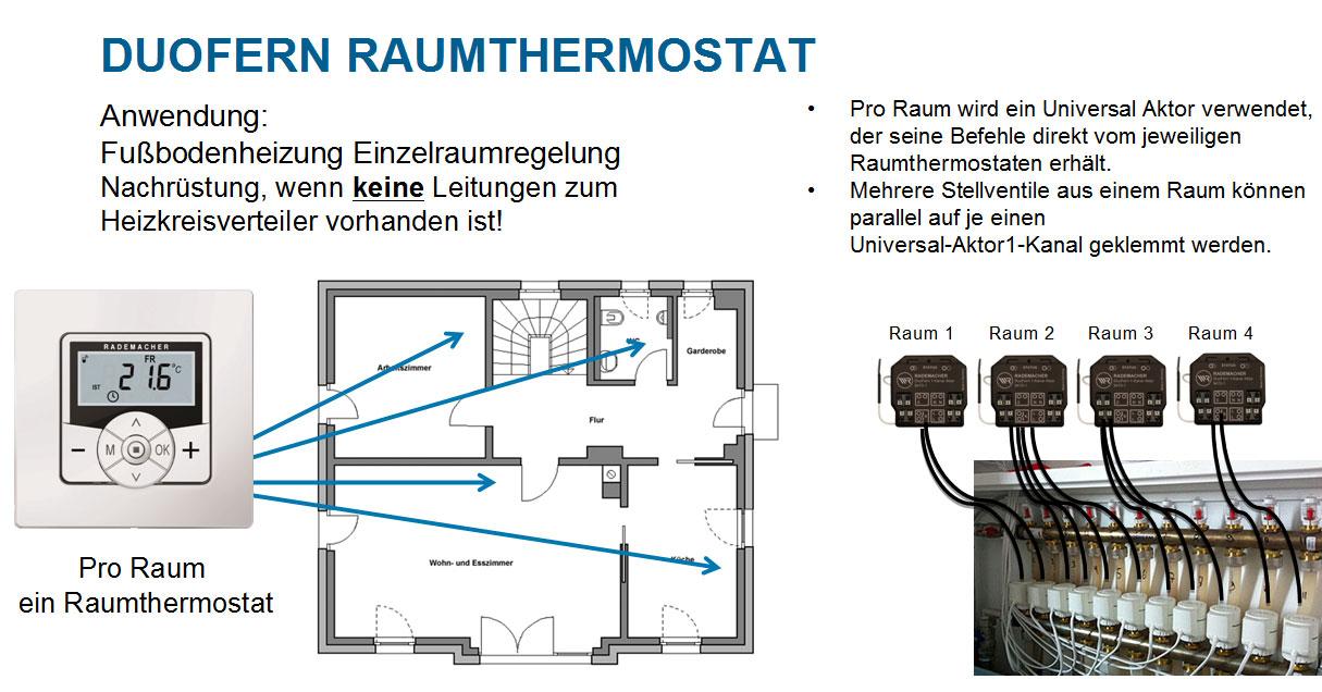 Heizung und Temperatur steuern DuoFern 9485 NEU Rademacher Raumthermostat